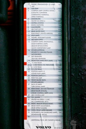Fuse Box Location  Volvo 850, S70, V70, XC70, C70