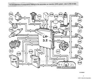Volvo 850 Parts Diagram  Great Design Of Wiring Diagram