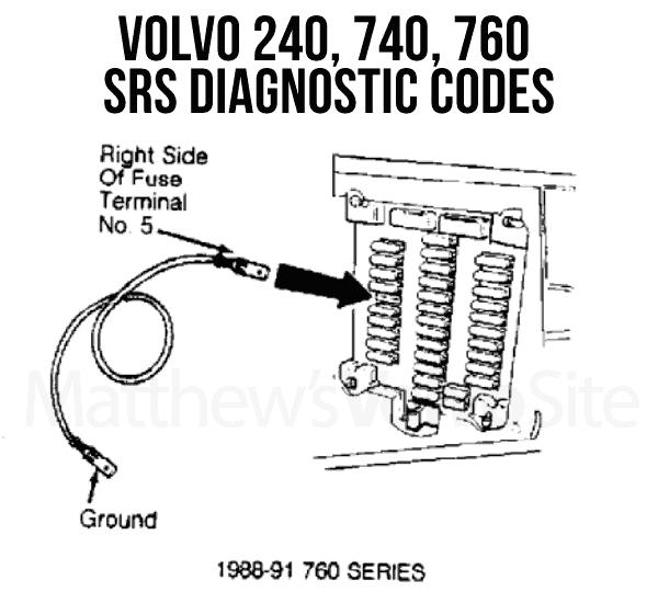 240, 700-series SRS Diagnostic Codes