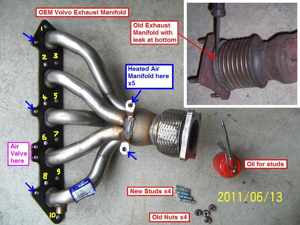 Exhaust Diagram Volvo V70 Exhaust Parts