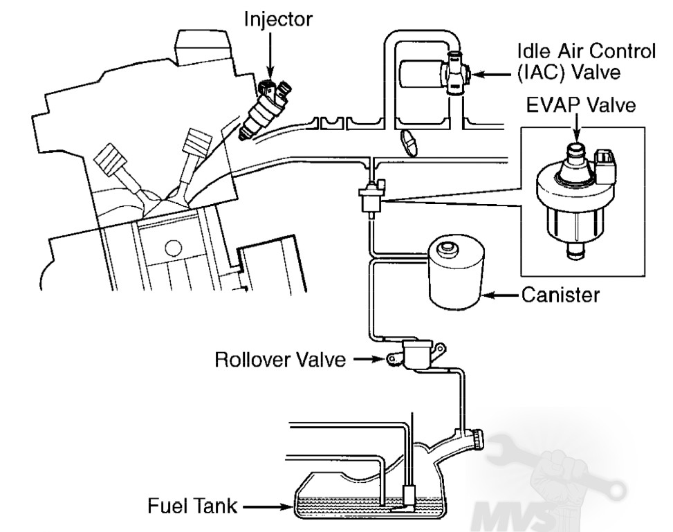95 Volvo 850 Turbo Vacuum Hose Diagrams, 95, Free Engine