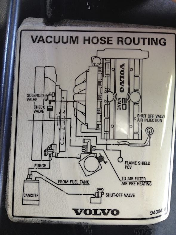 Diagram Together With Volvo 850 Vacuum Hose Routing Diagrams