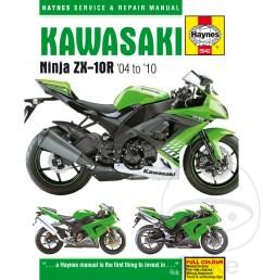 details about kawasaki zx 10r 1000 c ninja 2004 haynes service repair manual 5542 [ 1000 x 1000 Pixel ]