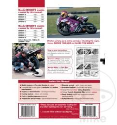 sentinel motorcycle haynes service repair manual 2070 [ 1000 x 1000 Pixel ]