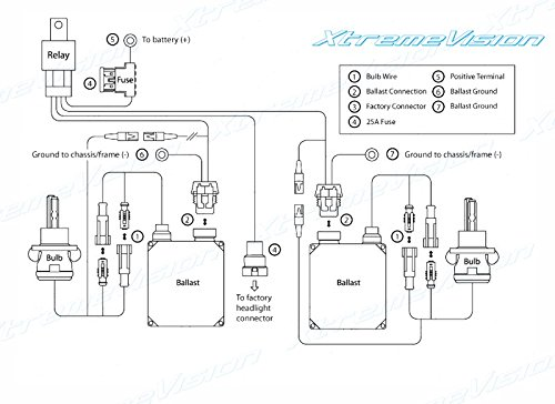 XtremeVision H4/9003 Hi/Lo Bi-Xenon Controller HID Battery