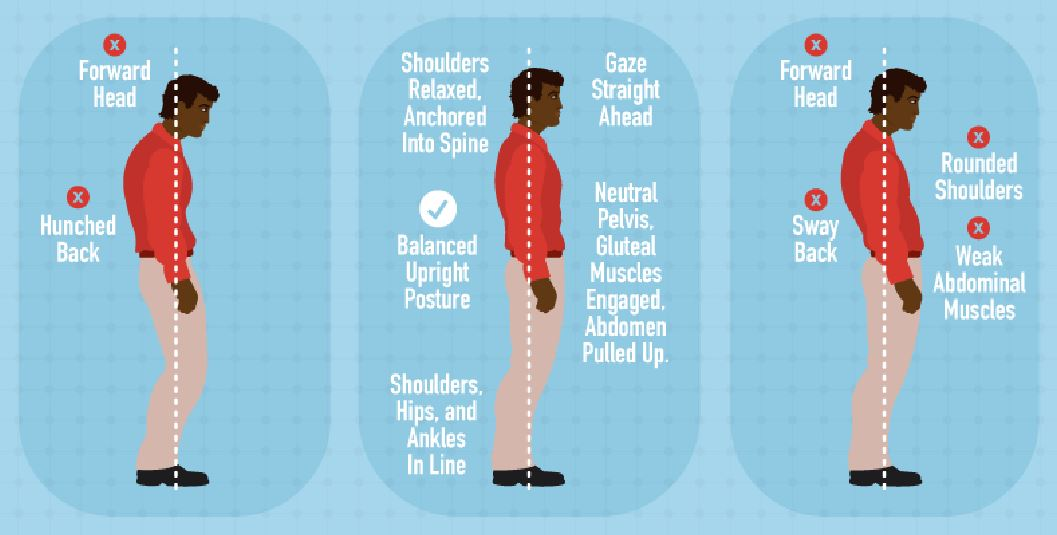 Here's How To Stand Up Straight If You Have Bad Posture ...