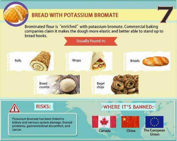 Bread with Potassium Bromate by Mercola.com