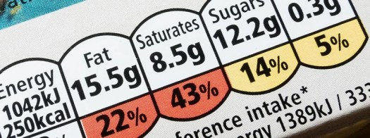 New Dietary Guidelines Ignore Sugar, Alcohol Recommendations 2