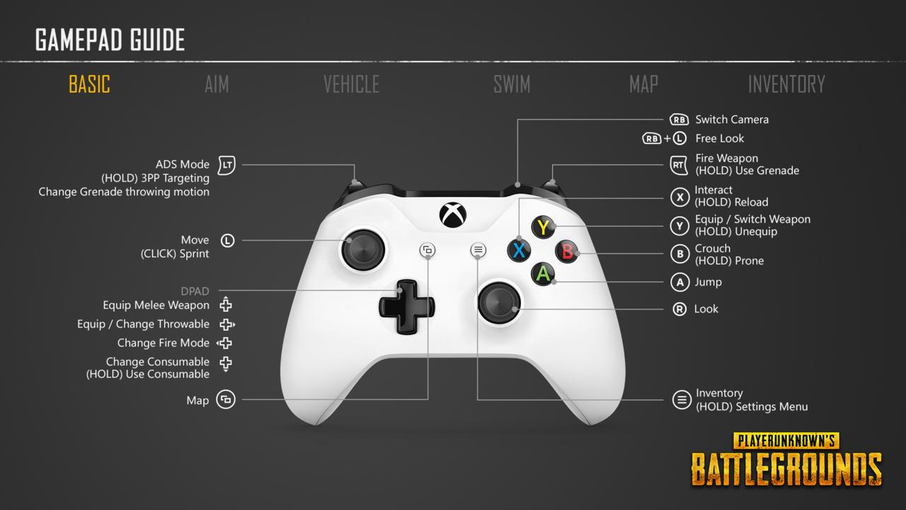PUBG Mit Dem Controller Tastenbelegung Auf Der Xbox One