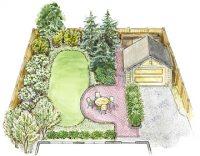 A Small Backyard Landscape Plan