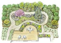 A Low-Maintenance Backyard Landscape Plan