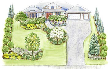 A Large Welcoming Front Yard Landscape Plan