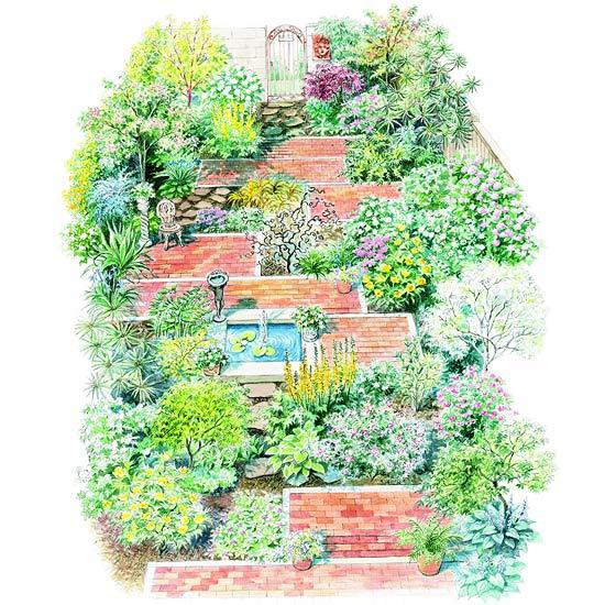 Dramatic Garden Plans