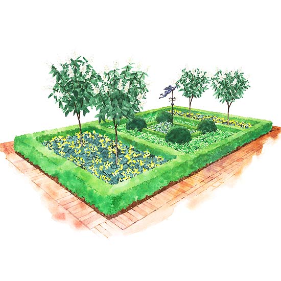 Garden Plans With A Formal Flavor