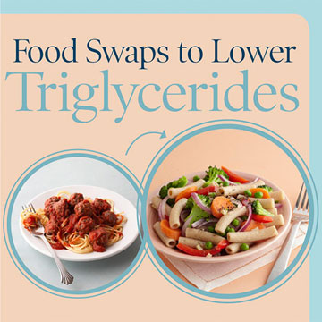 Foods That Lower Triglycerides