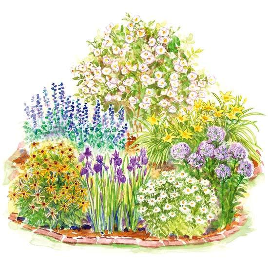 Easiest Gardens