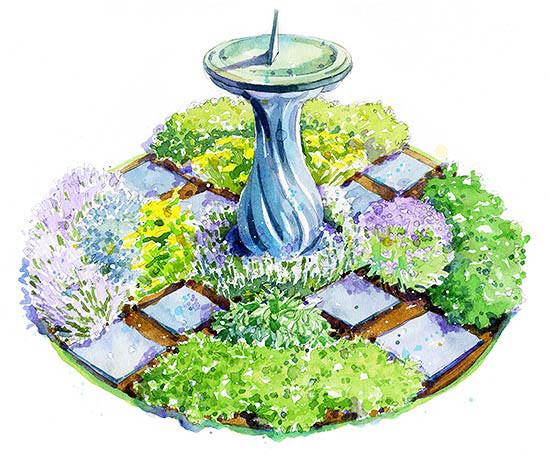 Better Homes Gardens Kitchen Bath Ideas
