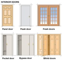 Door Types and Styles - Selecting Doors & Windows for Your ...