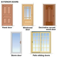 Decorating  Types Of Front Doors