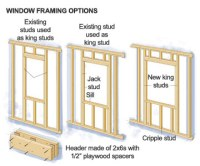 Decorating  Frame A Window - Inspiring Photos Gallery of ...