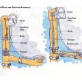 Bathtub how to repair or replace a bath tub diy plumbing
