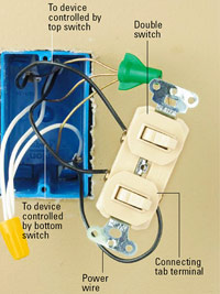 Wiring double pole light switch diagram wiring diagram double pole switch wiring diagram php light sciox Images
