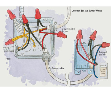Wiring Diagram Junction Box Electrical Junction Box Wiring Wiring