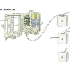 Telephone Junction Box Wiring Diagram Shaker 500 Phone Schematic Outdoor Data Today Pole
