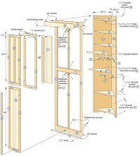PDF DIY Plans For Linen Cabinet Download plans for wood ...