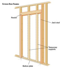 Framing for a New Exterior Door - How to Install House ...
