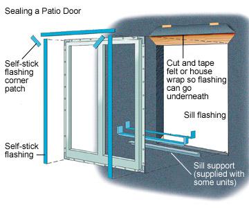 Installing a Patio Door  How to Install House Doors DIY Advice