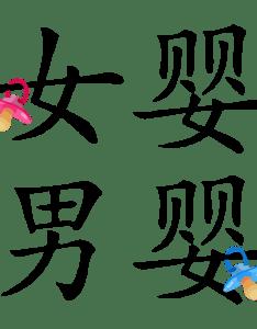 Chinese gender predictor birth chart also parents rh