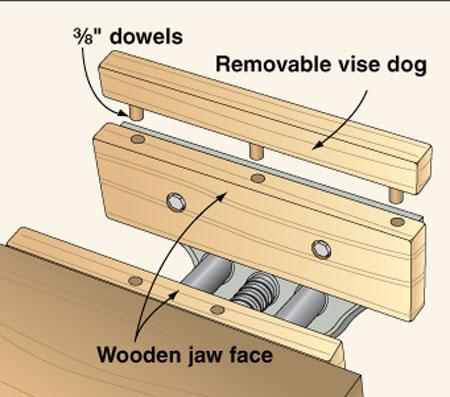 Pdf Plans Diy Woodworking Bench Vise Download Barn Sheds