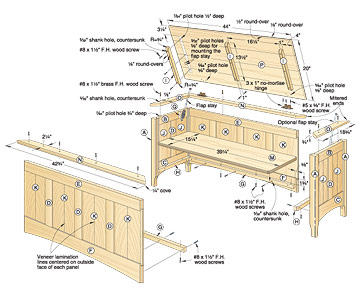 Easy Hope Chest Plans