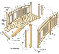 How To Build A Wood Bridge