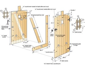 woodworking garden gate