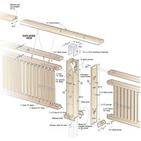 Woodwork How To Build Wood Deck Railing PDF Plans