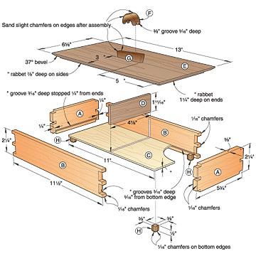 Wooden Box Plans Free