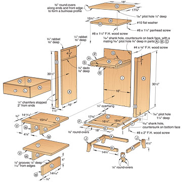 woodworking plans a cabinet
