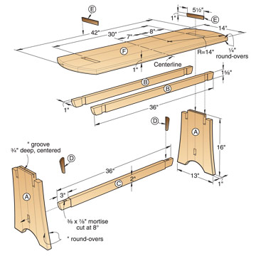 ... bench using eye-catching joints that feature keys and wedges in