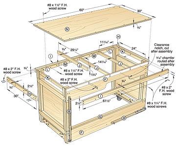 homemade table saw plans pdf | bijaju54