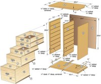 Woodwork Plans Cabinets With Drawers PDF Plans