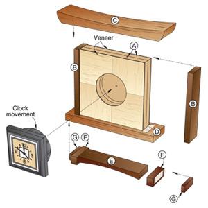 fresh faced desk clock woodworking plan veneering opens woodworking
