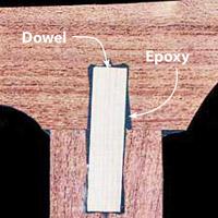 Epoxy Wood Filler Gap