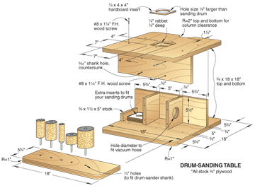 How To Build Jigsaw Table Plans Plans Woodworking