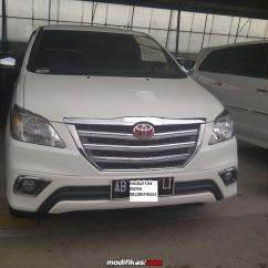Grand New Kijang Innova All Toyota Yaris Trd Sportivo 2018 Baru Hot Sale Paket Upgrade 2013
