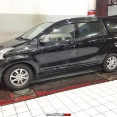 Grand New Avanza Ceper All Camry Hybrid 2019 Bekas Wts Per Std Xenia Murah Meriah
