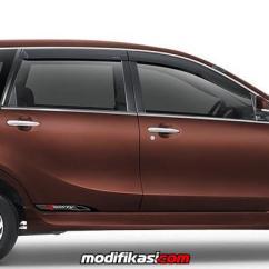 Ukuran Ban Grand New Veloz Avanza Konsumsi Bbm Ecopia Ep150 Jadi Standar Dan Xenia Adapun Untuk Bannya Sendiri Antara Daihatsu Toyota Berbeda Great Mengaplikasikan 185 70r14 88s Sedangkan