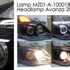 Jual Spoiler Grand New Avanza Interior Veloz 2017 (jual) Headlamp Proyektor / Crystal & Stoplamp Led
