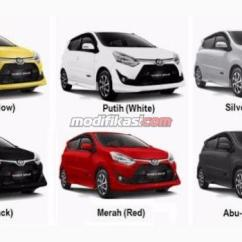 Toyota New Agya Trd 2017 Buku Manual Grand Veloz 1200 Cc S Jossh